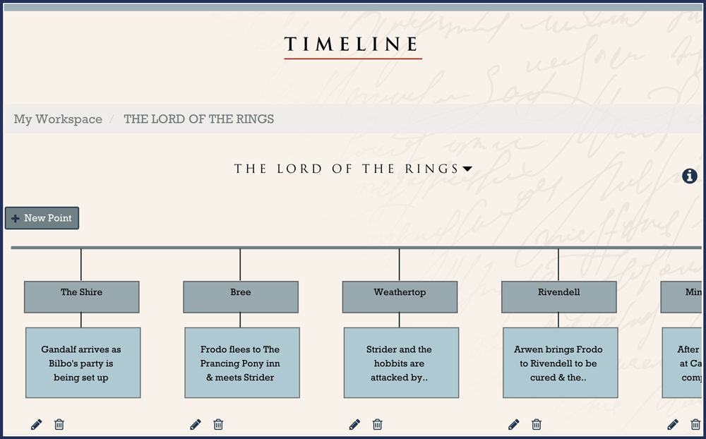 Timelines   One Stop For Writers
